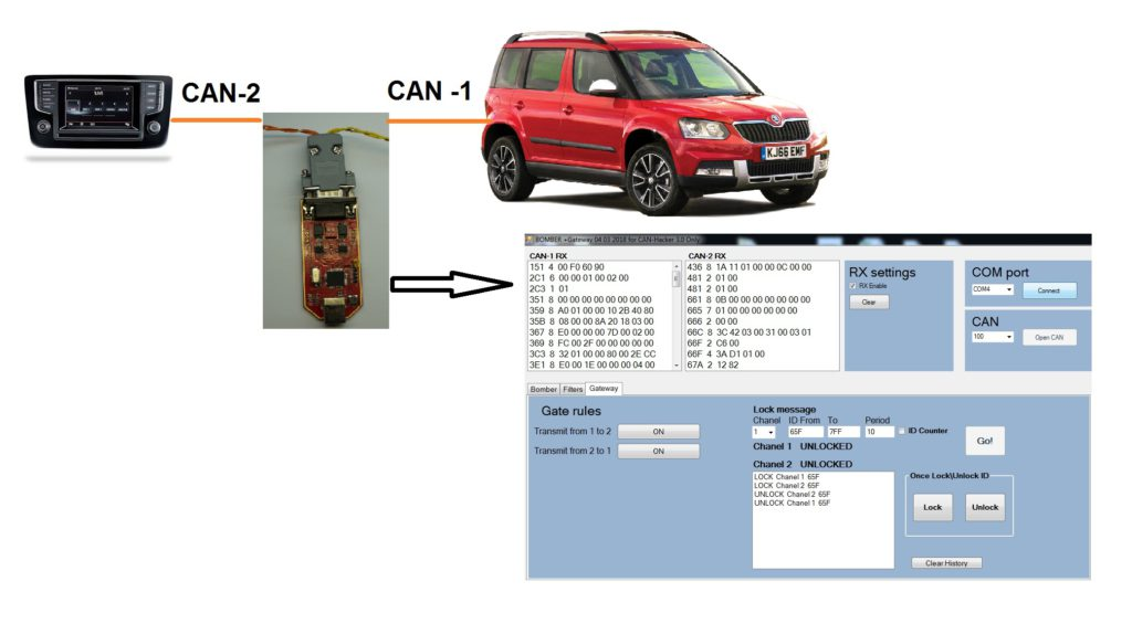 Skoda_component_protection_CANfilter