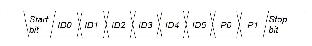 LIN PID jpg