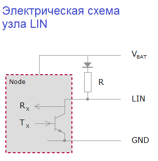 LIN electrical