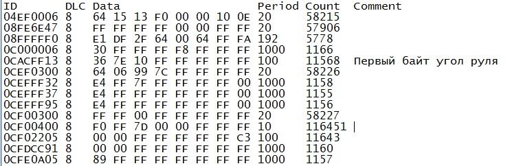 John Deere canbus data jpg